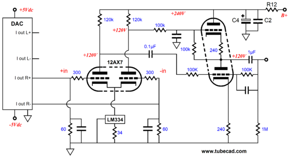 Unbalancer DAC with Low-Pass Filter Schematic.png