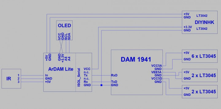 DAM1941 DAC block diagram_web.jpg