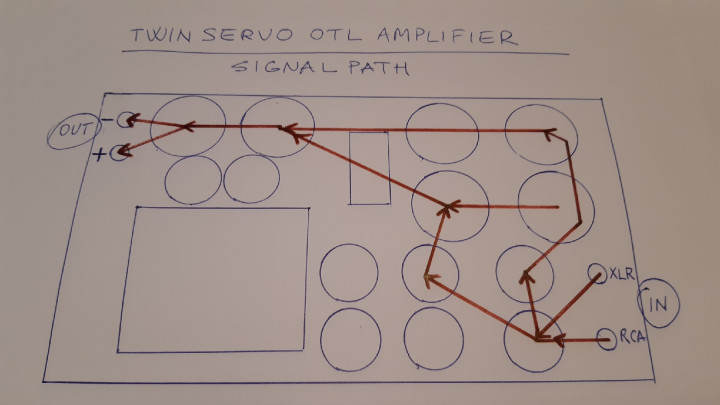 Twin_Servo_OTL_signal_path.jpg